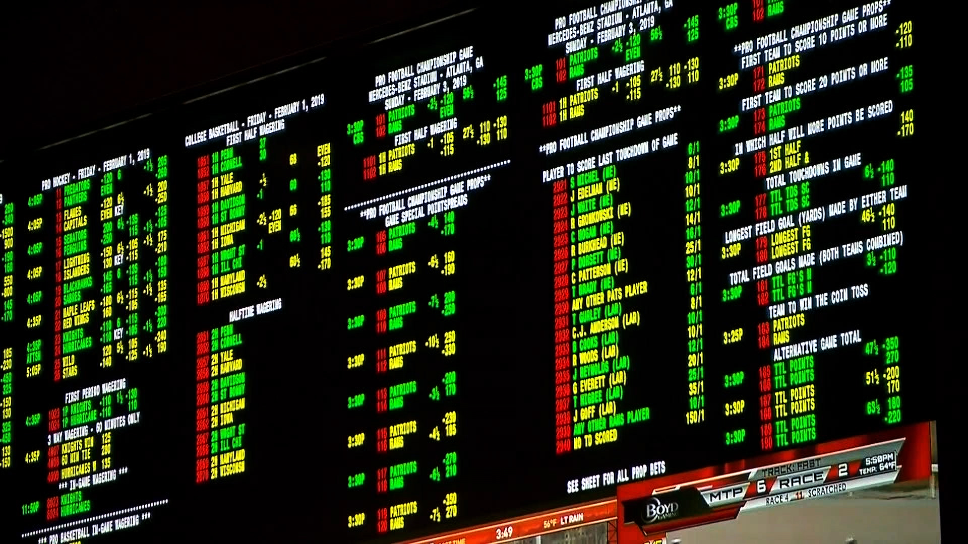 How to analyse sports betting: Improving step by step